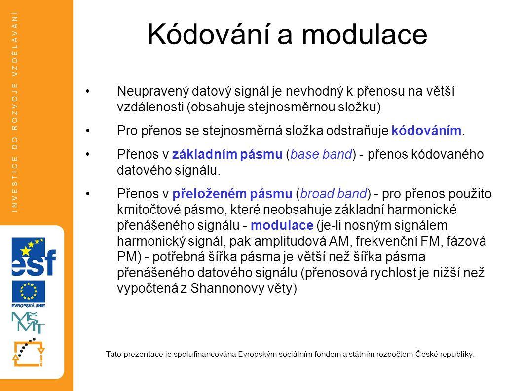 Kódování a modulace Neupravený datový signál je nevhodný k přenosu na větší vzdálenosti (obsahuje stejnosměrnou složku) Pro přenos se stejnosměrná složka odstraňuje kódováním.