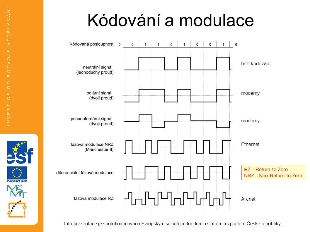 Kódování a modulace Tato prezentace je spolufinancována Evropským sociálním fondem a státním rozpočtem České republiky.