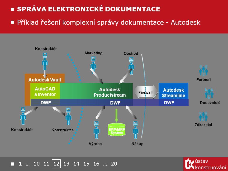 Autodesk Vault Autodesk Streamline AutoCAD a Inventor Autodesk Productstream Zákazníci Dodavatelé Partneři ERP/MRP System DWF Firewall Konstruktér Marketing Obchod VýrobaNákup Konstruktér Příklad řešení komplexní správy dokumentace - Autodesk SPRÁVA ELEKTRONICKÉ DOKUMENTACE 1 … 10 11 12 13 14 15 16 … 20