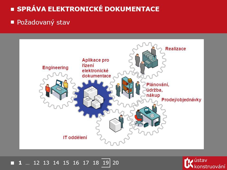 Požadovaný stav SPRÁVA ELEKTRONICKÉ DOKUMENTACE Engineering Prodej/objednávky IT oddělení Plánování, údržba, nákup Realizace Aplikace pro řízení elekt