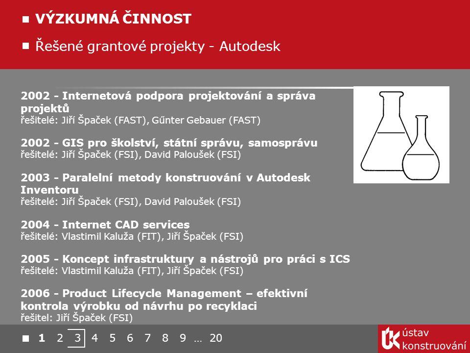 Řešené grantové projekty - Autodesk VÝZKUMNÁ ČINNOST 2002 - Internetová podpora projektování a správa projektů řešitelé: Jiří Špaček (FAST), Gűnter Ge