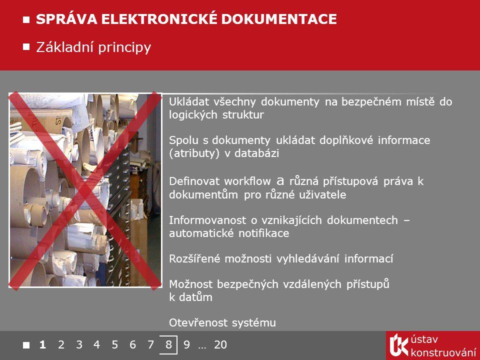 Základní principy SPRÁVA ELEKTRONICKÉ DOKUMENTACE Ukládat všechny dokumenty na bezpečném místě do logických struktur Spolu s dokumenty ukládat doplňko