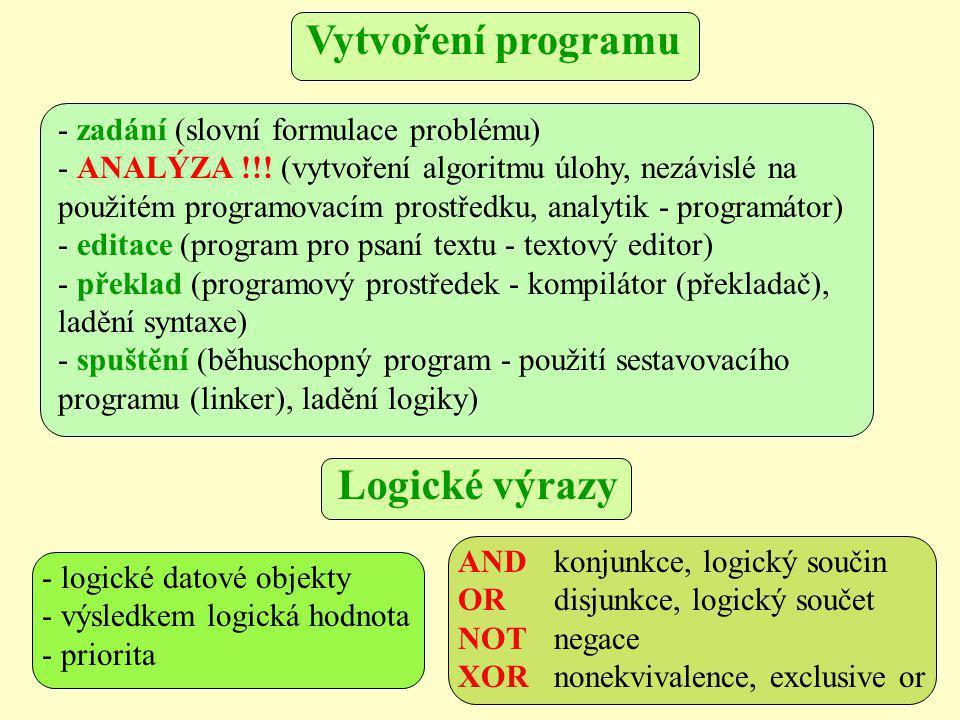 - zadání (slovní formulace problému) - ANALÝZA !!.