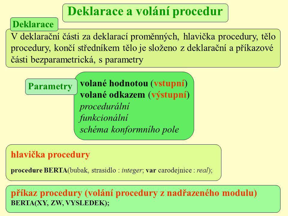 hlavička procedury procedure BERTA(bubak, strasidlo : integer; var carodejnice : real); příkaz procedury (volání procedury z nadřazeného modulu) BERTA(XY, ZW, VYSLEDEK); volané hodnotou (vstupní) volané odkazem (výstupní) procedurální funkcionální schéma konformního pole V deklarační části za deklarací proměnných, hlavička procedury, tělo procedury, končí středníkem tělo je složeno z deklarační a příkazové části bezparametrická, s parametry Deklarace Parametry Deklarace a volání procedur