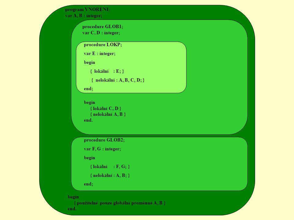program VNORENI; var A, B : integer; begin { použitelné pouze globální proměnné A, B } end.
