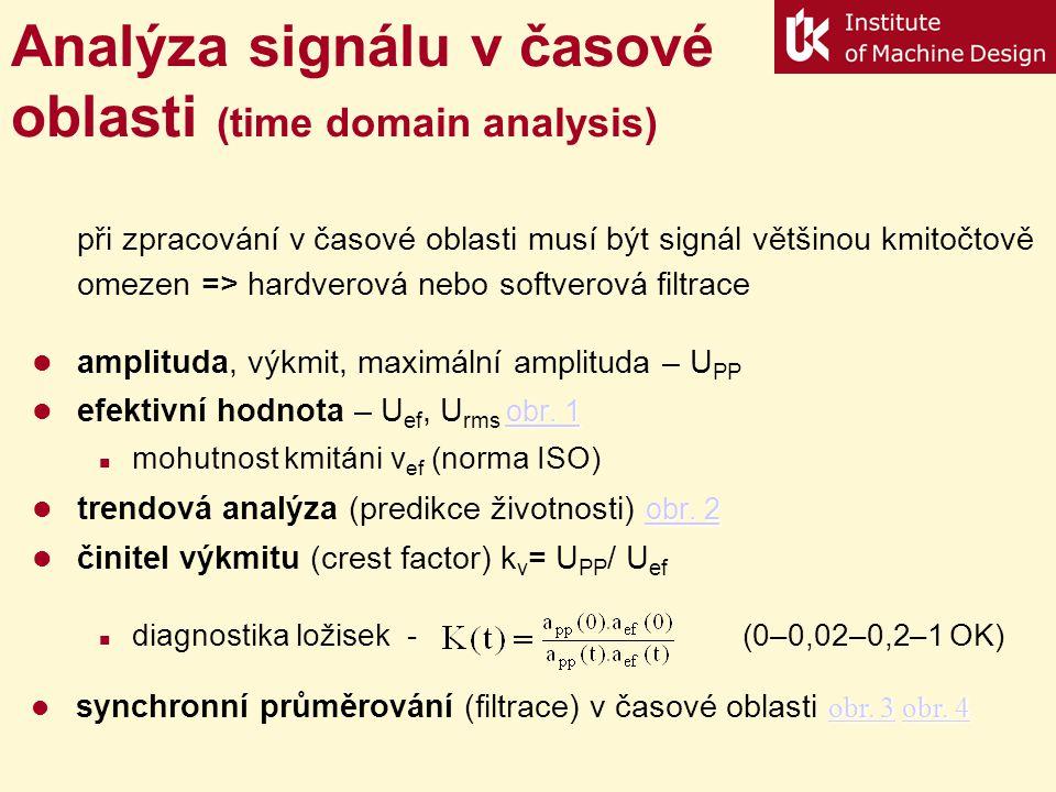 korelační funkce vzájemná korelační funkce - R xy (t 1,t 2 ) = {x(t 1 )y(t 2 )} autokorelační funkce - R xx (t 1,t 2 ) = {x(t 1 )x(t 2 )} autokorelace hodnotí signál ve dvou časových bodech: t 2 -t 1 =  diskretně - Průchod signálu systémem: x(t)  [system ~ h(t)]  y(t) x(t),X(j  ) - vstupní signál, y(t),Y(j  ) - výstupní signál h(t),H(j  ) - impulsní charakteristika systému (odezva na jednotkový puls) výstupní signál je dán konvolucí - y(t) = x(t)*h(t) = diskretně (konvoluční suma) - y[n] = x[n]*h[n] = důležité: y(t) = x(t)*h(t), Y(j  ) = X(j  ).H(j  )