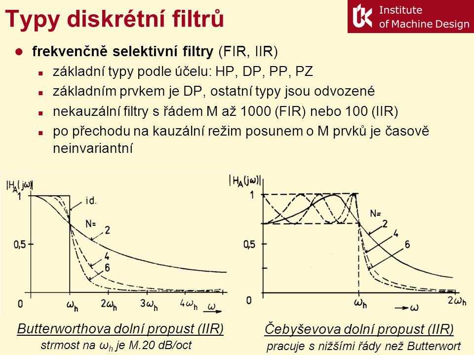Rozdělení algoritmů DF Podle délky impulsní odezvy: finite impulse respons (FIR) – konečný počet prvků intinite impulse respons (IIR) – nekonečný počet Podle struktury algoritmu: nerekurzivní (NRDF) – neobsahují zpětnou vazbu rekurzivní (RDF) – obsahují zpětnou vazbu >>> téměř vždy platí RDF = IIR a NRDF = FIR <<< Struktura algoritmů DF s řádem ( délkou ) filtru M IIR: FIR: