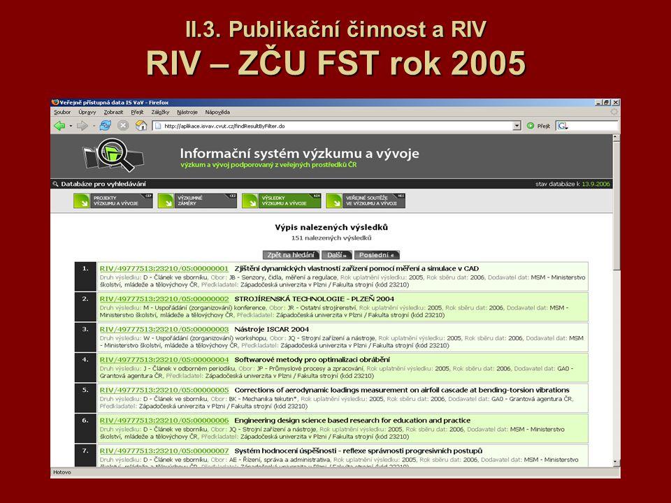II.3. Publikační činnost a RIV RIV – ZČU FST rok 2005