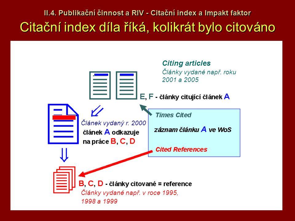II.4. Publikační činnost a RIV - Citační index a Impakt faktor Citační index díla říká, kolikrát bylo citováno Citing articles Články vydané např. v r