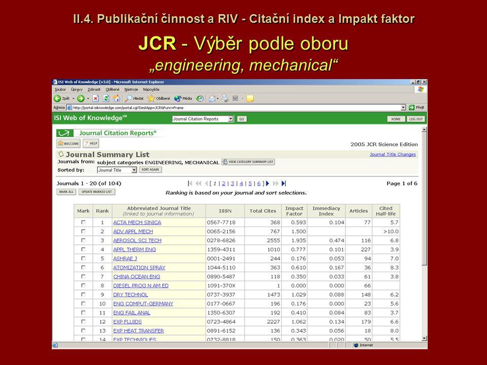 """II.4. Publikační činnost a RIV - Citační index a Impakt faktor JCR -Výběr podle oboru """"engineering, mechanical"""" II.4. Publikační činnost a RIV - Citač"""