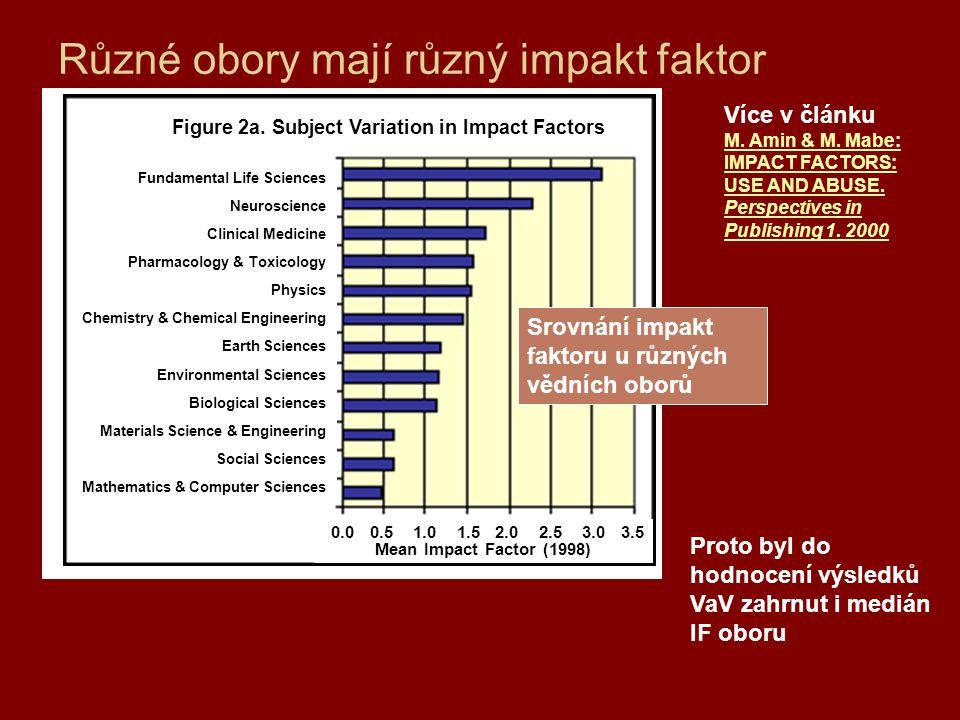 Různé obory mají různý impakt faktor Proto byl do hodnocení výsledků VaV zahrnut i medián IF oboru Více v článku M. Amin & M. Mabe: IMPACT FACTORS: US