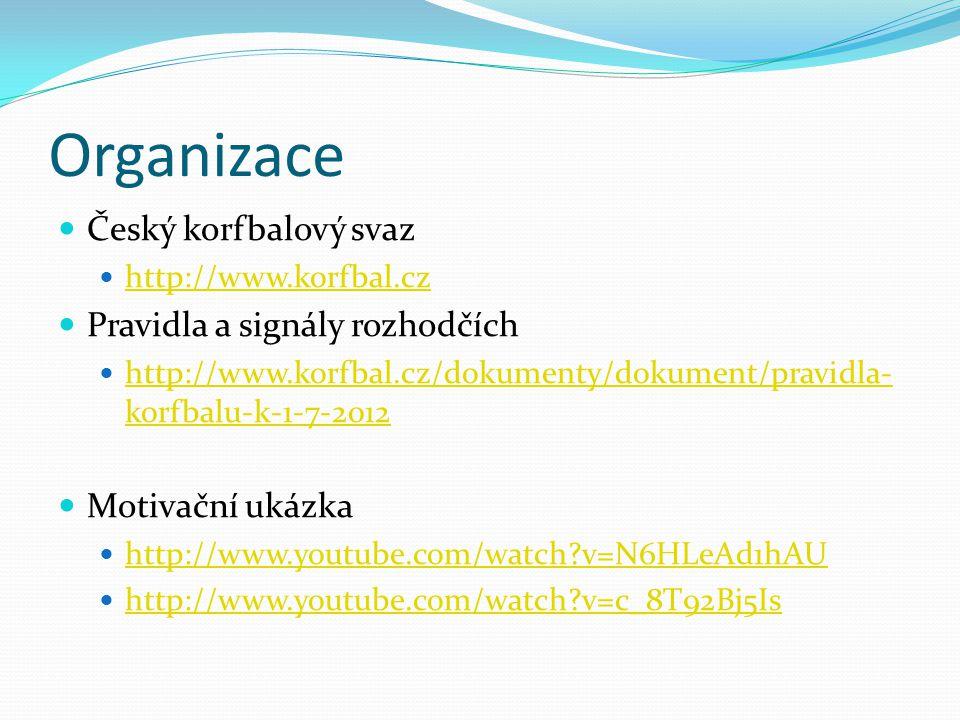 Organizace Český korfbalový svaz http://www.korfbal.cz Pravidla a signály rozhodčích http://www.korfbal.cz/dokumenty/dokument/pravidla- korfbalu-k-1-7-2012 http://www.korfbal.cz/dokumenty/dokument/pravidla- korfbalu-k-1-7-2012 Motivační ukázka http://www.youtube.com/watch?v=N6HLeAd1hAU http://www.youtube.com/watch?v=c_8T92Bj5Is