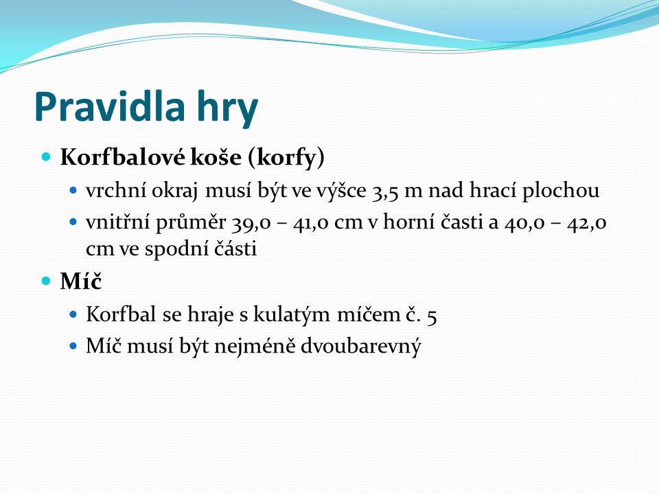 Pravidla hry Korfbalové koše (korfy) vrchní okraj musí být ve výšce 3,5 m nad hrací plochou vnitřní průměr 39,0 – 41,0 cm v horní časti a 40,0 – 42,0 cm ve spodní části Míč Korfbal se hraje s kulatým míčem č.