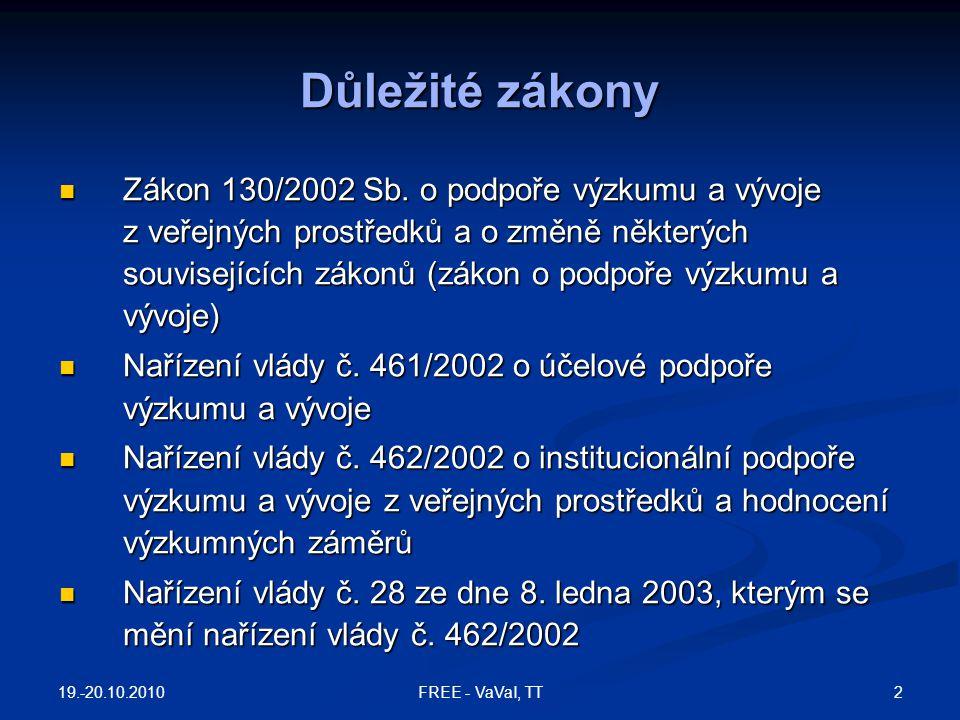 19.-20.10.2010 113FREE - VaVaI, TT Rozcestníky - portály http://www.strukturalni-fondy.cz/ http://www.strukturalni-fondy.cz/ http://www.strukturalni-fondy.cz/ http://www.esfcr.cz http://www.esfcr.cz http://www.esfcr.cz http://www.ireas.cz/ http://www.ireas.cz/ http://www.ireas.cz/