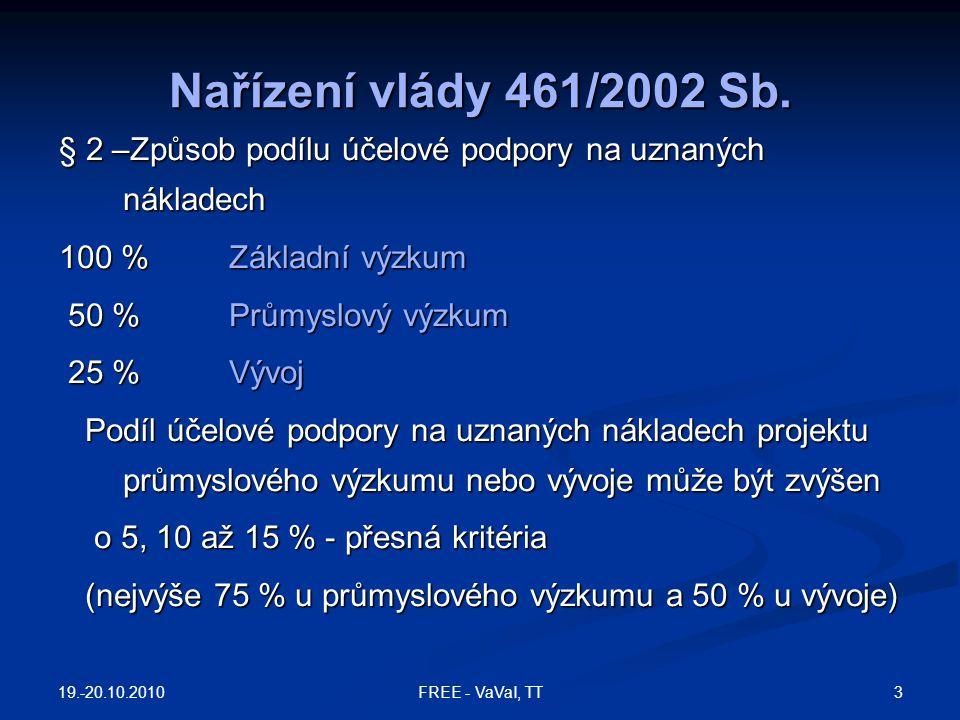 19.-20.10.2010 54FREE - VaVaI, TT V&V projekty nevhodné pro RP7 Hledá pouze zdroj financování Hledá pouze zdroj financování Musí začít okamžitě (brzy) Musí začít okamžitě (brzy) Nepřináší významný pokrok stavu poznání Nepřináší významný pokrok stavu poznání Vývoj produktů s nižším rizikem (současná generace technologie plus jedna) Vývoj produktů s nižším rizikem (současná generace technologie plus jedna) Nemá zřetelný tržní nebo strategický dopad Nemá zřetelný tržní nebo strategický dopad Je mimo rozsah programu Je mimo rozsah programu Je mimořádně tajný Je mimořádně tajný Není nutná spolupráce Není nutná spolupráce Všechno lze udělat ve vlastní firmě Všechno lze udělat ve vlastní firmě
