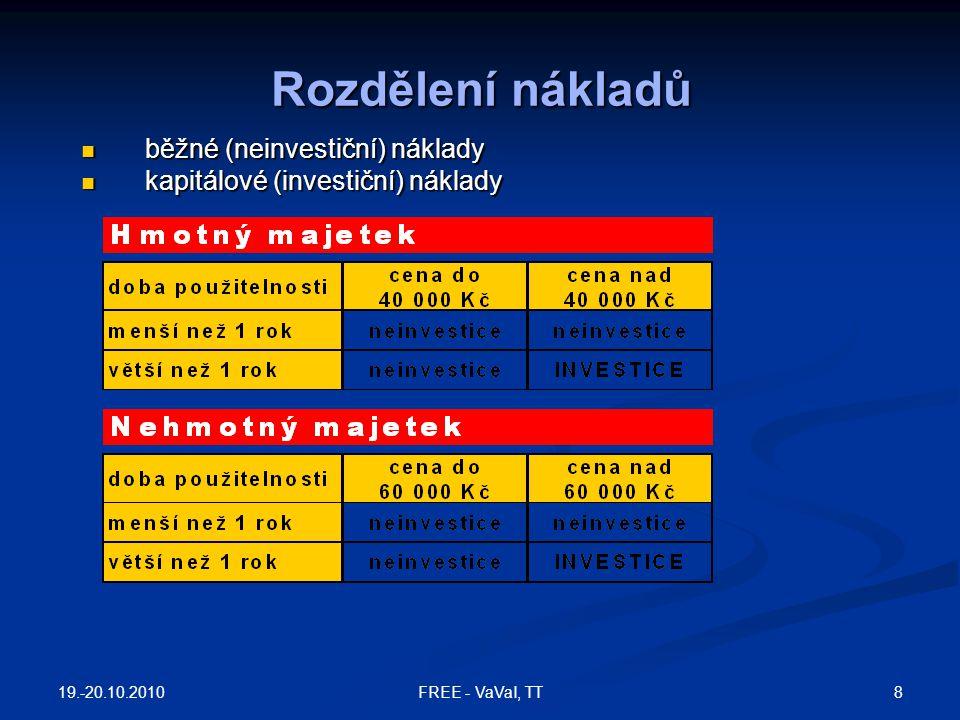 Nepřímé (režijní) náklady Nepřímé (režijní) náklady Paušál – u různých projektů různý – ESF 7%, RP 20%, NPVII 20% Paušál – u různých projektů různý – ESF 7%, RP 20%, NPVII 20% výše režií je vztažena k přímým nákladům výše režií je vztažena k přímým nákladům Obvyklé u VŠ, organizací V&V Obvyklé u VŠ, organizací V&V Prokazatelné režijní náklady: podmínka – identifikovatelné v účetnictví Prokazatelné režijní náklady: podmínka – identifikovatelné v účetnictví Obvyklé u podniků Obvyklé u podniků 19.-20.10.2010 9FREE - VaVaI, TT
