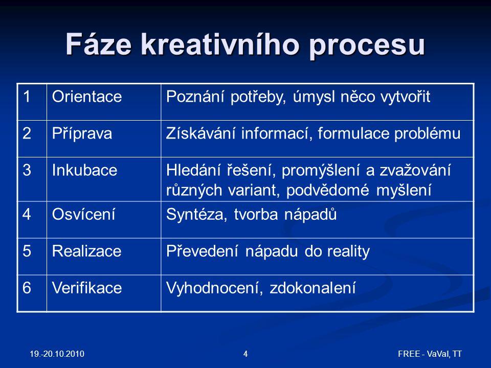 FREE - VaVaI, TT4 Fáze kreativního procesu 1OrientacePoznání potřeby, úmysl něco vytvořit 2PřípravaZískávání informací, formulace problému 3InkubaceHl