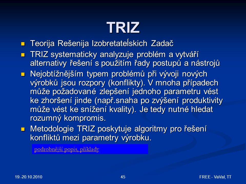 FREE - VaVaI, TT45 TRIZ Teorija Rešenija Izobretateĺskich Zadač Teorija Rešenija Izobretateĺskich Zadač TRIZ systematicky analyzuje problém a vytváří