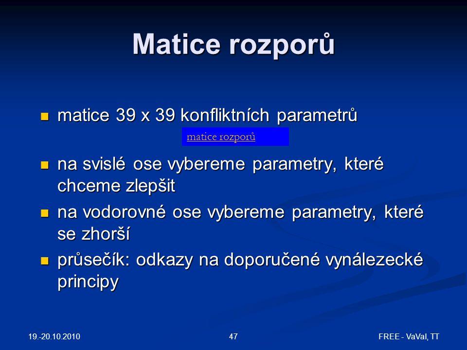 FREE - VaVaI, TT47 Matice rozporů matice 39 x 39 konfliktních parametrů matice 39 x 39 konfliktních parametrů na svislé ose vybereme parametry, které
