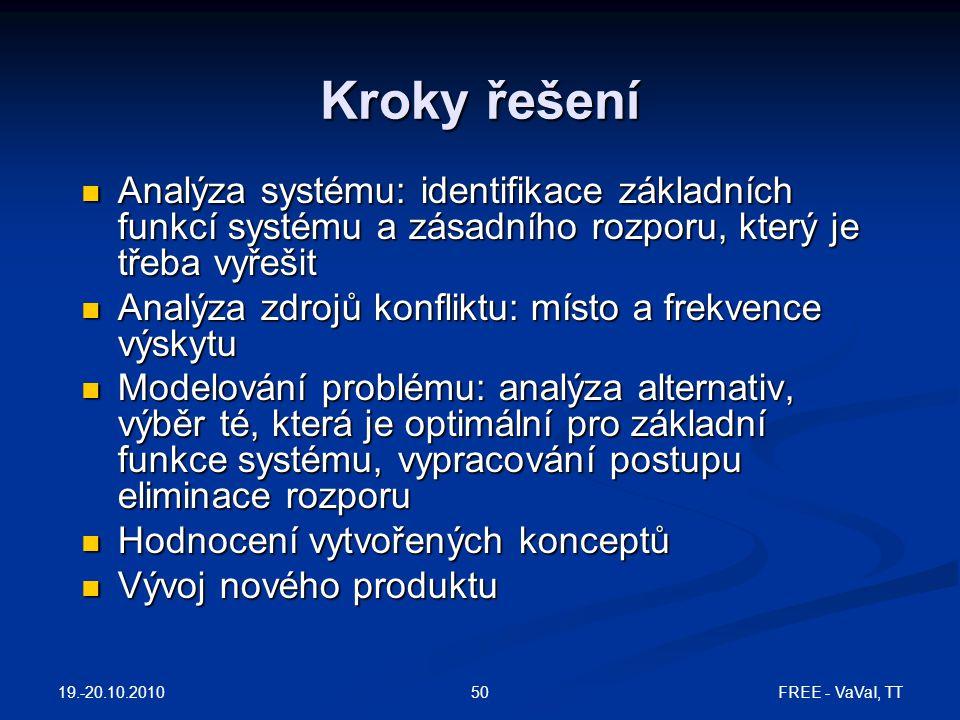 FREE - VaVaI, TT50 Kroky řešení Analýza systému: identifikace základních funkcí systému a zásadního rozporu, který je třeba vyřešit Analýza systému: i