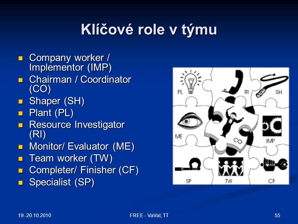 Klíčové role v týmu Company worker / Implementor (IMP) Company worker / Implementor (IMP) Chairman / Coordinator (CO) Chairman / Coordinator (CO) Shap