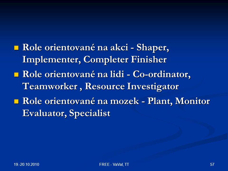 Role orientované na akci - Shaper, Implementer, Completer Finisher Role orientované na akci - Shaper, Implementer, Completer Finisher Role orientované