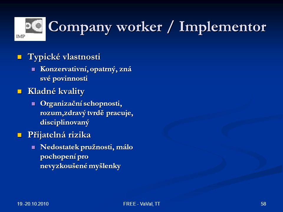 Company worker / Implementor Typické vlastnosti Typické vlastnosti Konzervativní, opatrný, zná své povinnosti Konzervativní, opatrný, zná své povinnos
