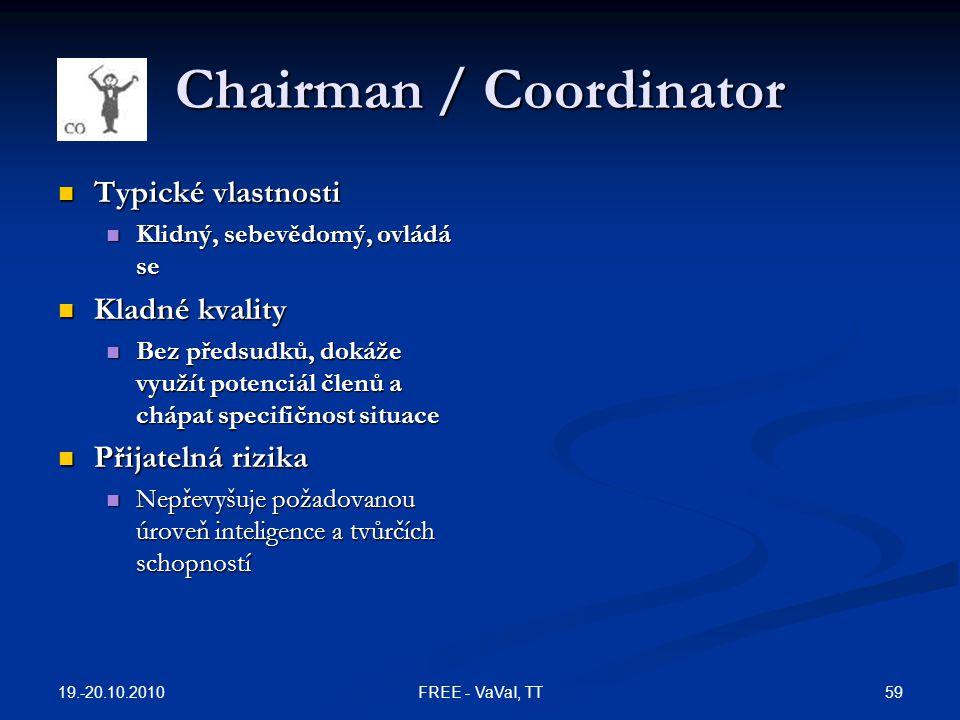 Chairman / Coordinator Typické vlastnosti Typické vlastnosti Klidný, sebevědomý, ovládá se Klidný, sebevědomý, ovládá se Kladné kvality Kladné kvality
