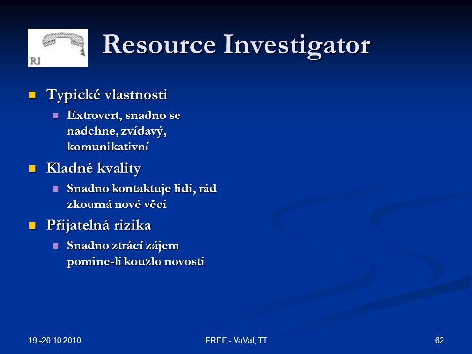 Resource Investigator Typické vlastnosti Typické vlastnosti Extrovert, snadno se nadchne, zvídavý, komunikativní Extrovert, snadno se nadchne, zvídavý