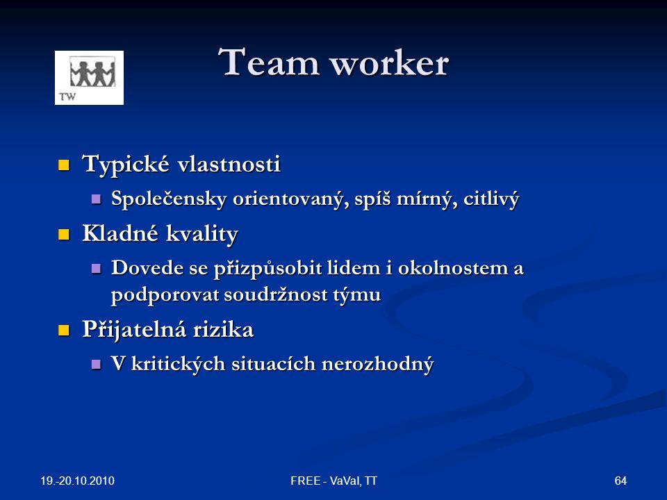 Team worker Typické vlastnosti Typické vlastnosti Společensky orientovaný, spíš mírný, citlivý Společensky orientovaný, spíš mírný, citlivý Kladné kva