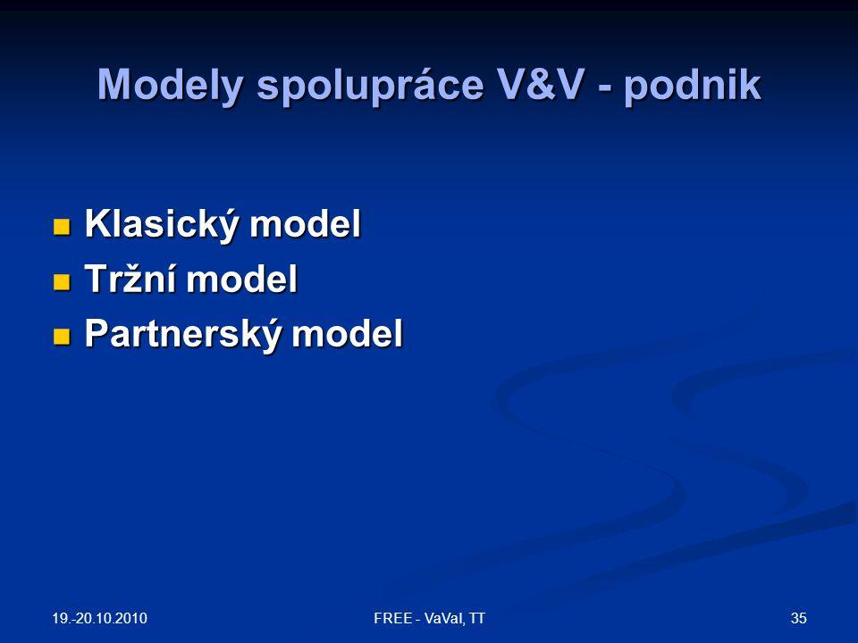 Modely spolupráce V&V - podnik Klasický model Klasický model Tržní model Tržní model Partnerský model Partnerský model 19.-20.10.2010 35FREE - VaVaI,