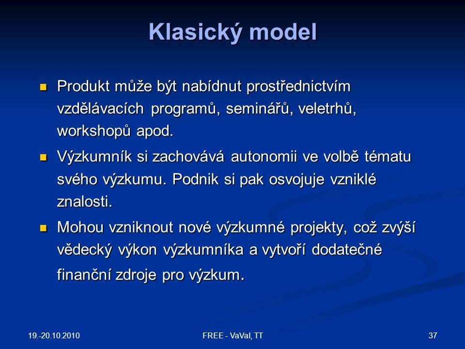 Klasický model Produkt může být nabídnut prostřednictvím vzdělávacích programů, seminářů, veletrhů, workshopů apod. Produkt může být nabídnut prostřed