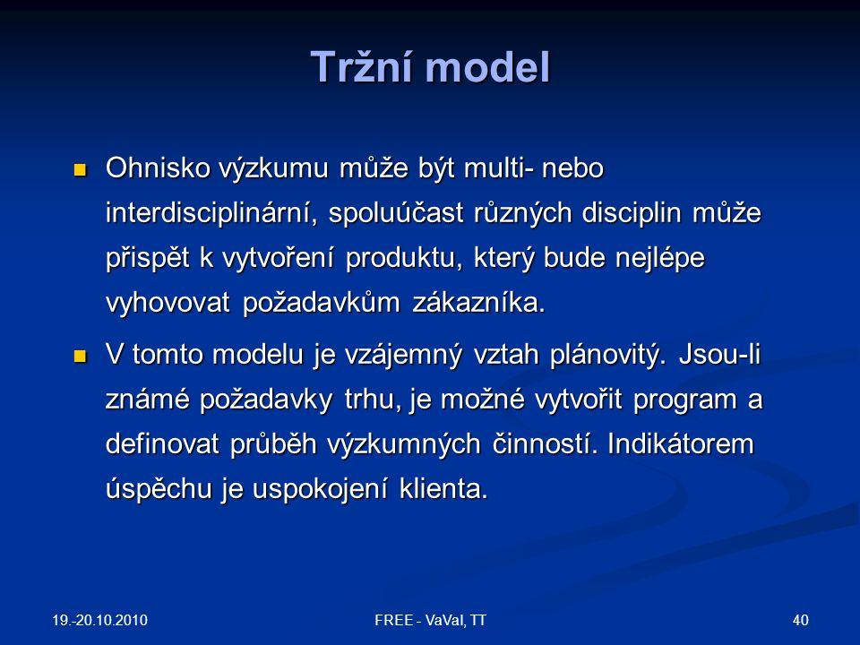 Tržní model Ohnisko výzkumu může být multi- nebo interdisciplinární, spoluúčast různých disciplin může přispět k vytvoření produktu, který bude nejlép