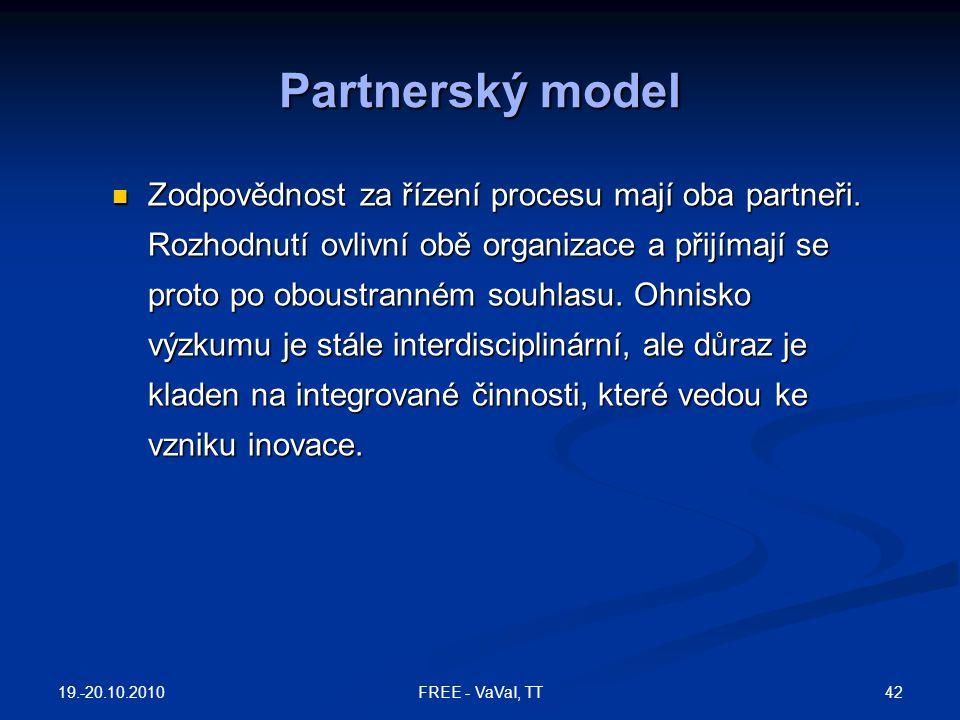 Partnerský model Zodpovědnost za řízení procesu mají oba partneři. Rozhodnutí ovlivní obě organizace a přijímají se proto po oboustranném souhlasu. Oh