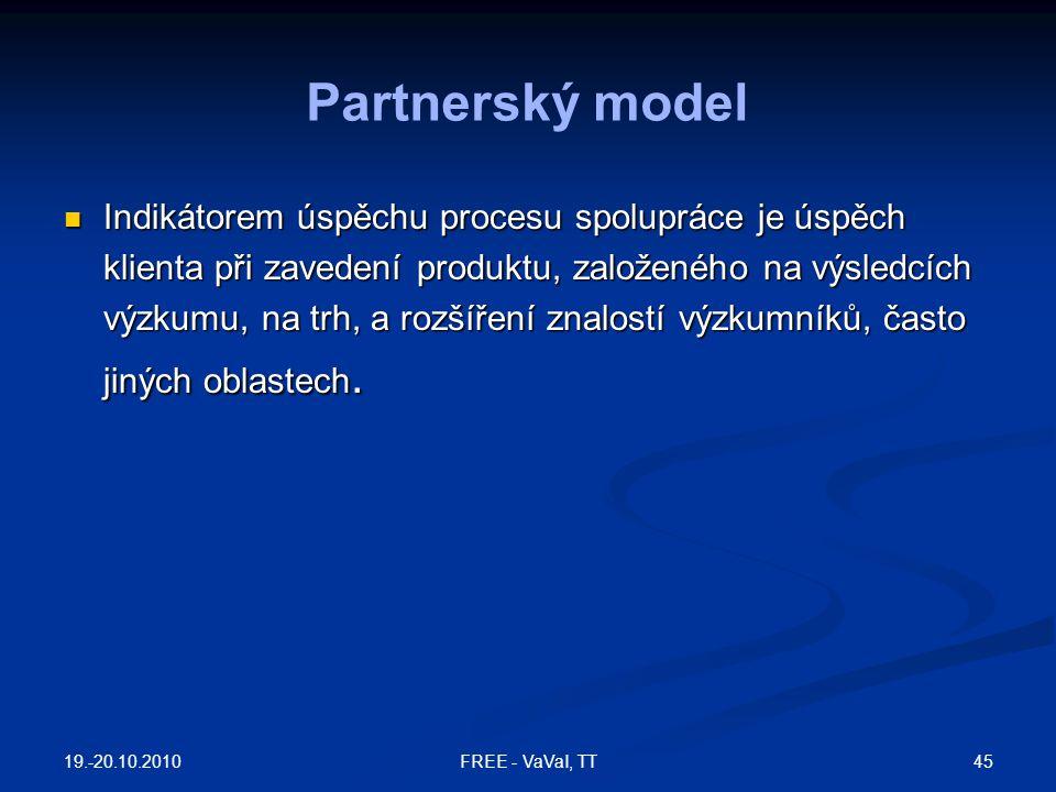 Indikátorem úspěchu procesu spolupráce je úspěch klienta při zavedení produktu, založeného na výsledcích výzkumu, na trh, a rozšíření znalostí výzkumn