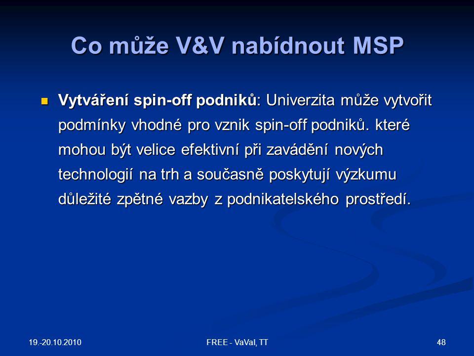 Co může V&V nabídnout MSP Vytváření spin-off podniků: Univerzita může vytvořit podmínky vhodné pro vznik spin-off podniků. které mohou být velice efek