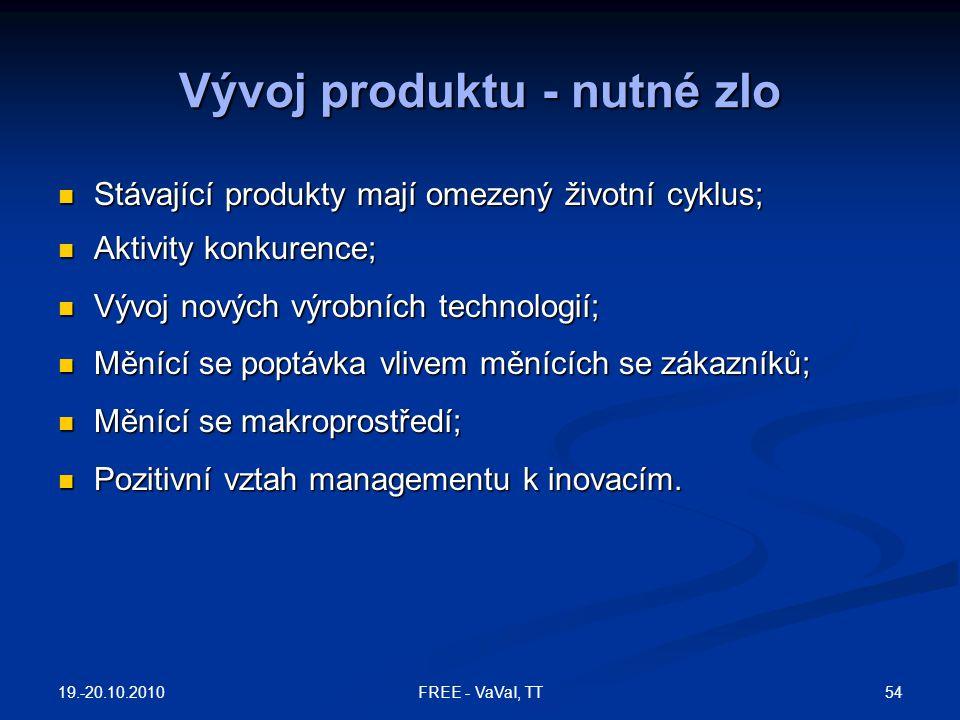 Vývoj produktu - nutné zlo Stávající produkty mají omezený životní cyklus; Stávající produkty mají omezený životní cyklus; Aktivity konkurence; Aktivi