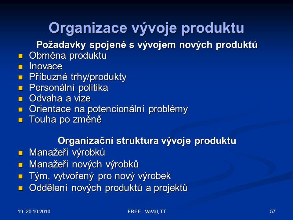 Organizace vývoje produktu Požadavky spojené s vývojem nových produktů Obměna produktu Obměna produktu Inovace Inovace Příbuzné trhy/produkty Příbuzné