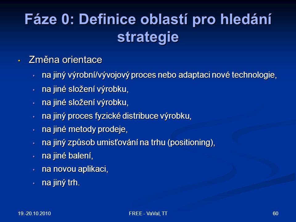 Fáze 0: Definice oblastí pro hledání strategie Změna orientace Změna orientace na jiný výrobní/vývojový proces nebo adaptaci nové technologie, na jiný