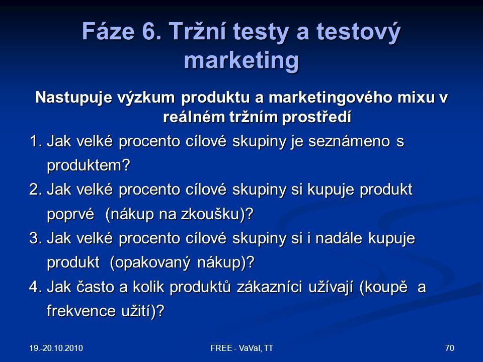 Fáze 6. Tržní testy a testový marketing Nastupuje výzkum produktu a marketingového mixu v reálném tržním prostředí 1. Jak velké procento cílové skupin