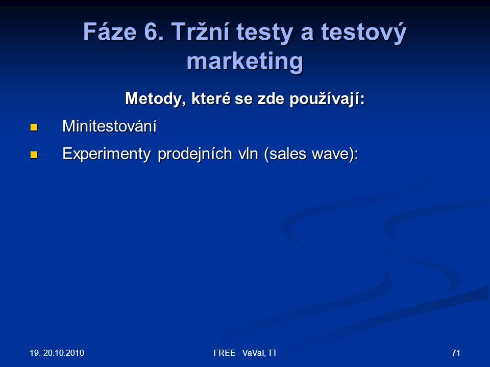 Fáze 6. Tržní testy a testový marketing Metody, které se zde používají: Minitestování Minitestování Experimenty prodejních vln (sales wave): Experimen