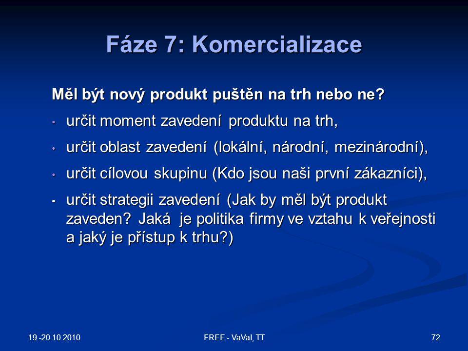 Fáze 7: Komercializace Měl být nový produkt puštěn na trh nebo ne? určit moment zavedení produktu na trh, určit moment zavedení produktu na trh, určit