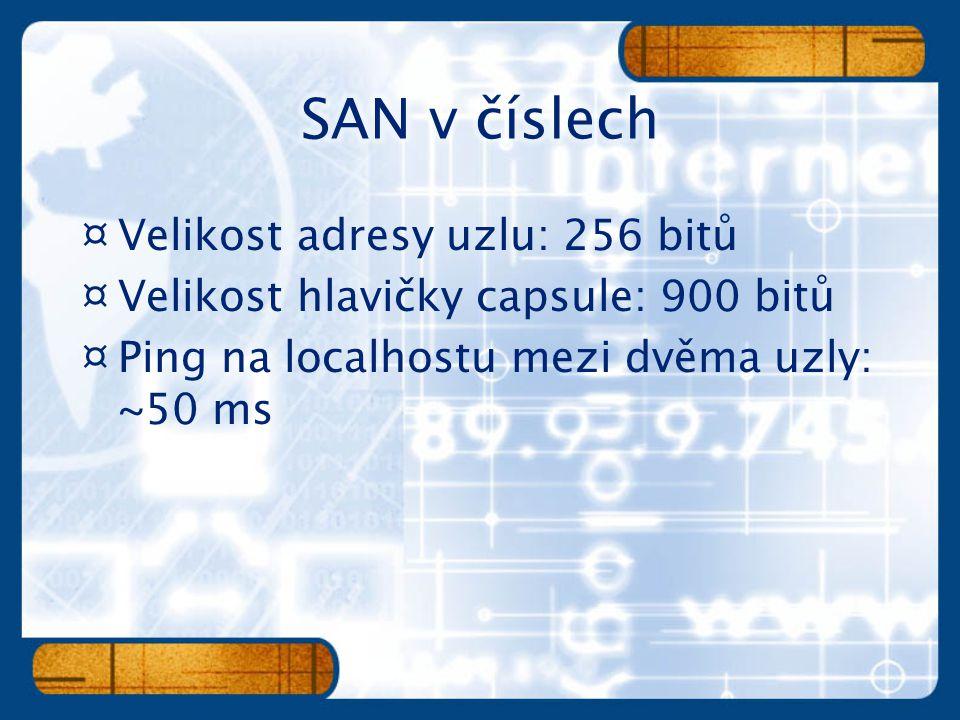 ¤Velikost adresy uzlu: 256 bitů ¤Velikost hlavičky capsule: 900 bitů ¤Ping na localhostu mezi dvěma uzly: ~50 ms