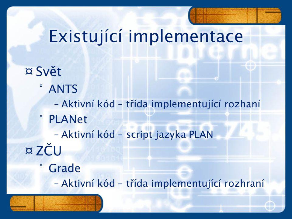 ¤Svět °ANTS –Aktivní kód – třída implementující rozhaní °PLANet –Aktivní kód – script jazyka PLAN ¤ZČU °Grade –Aktivní kód – třída implementující rozhraní