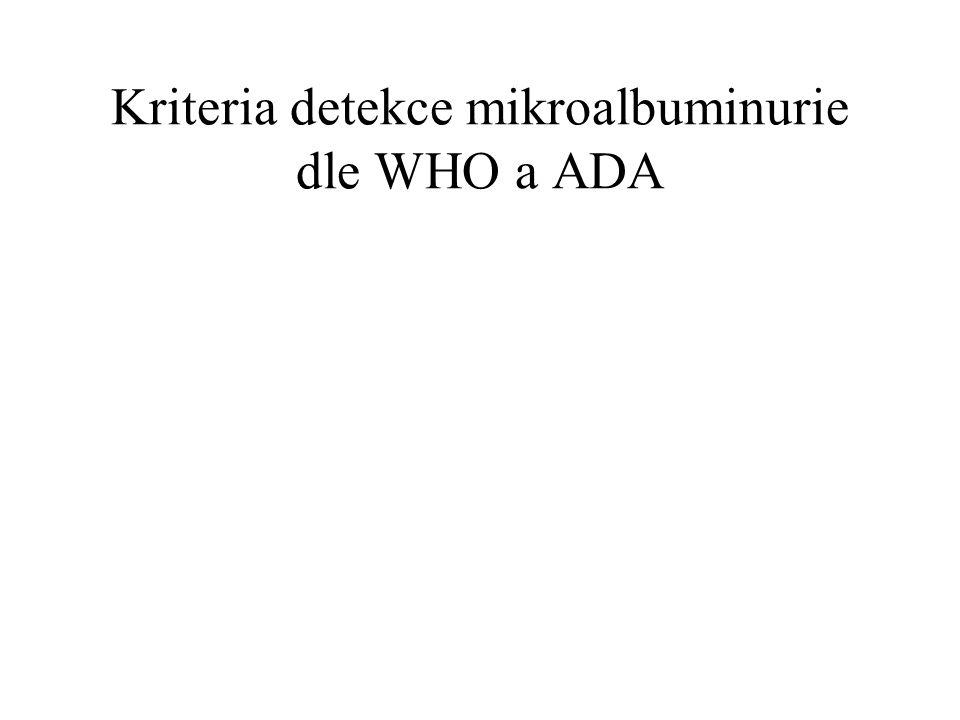 Kriteria detekce mikroalbuminurie dle WHO a ADA VzorekNormální exkrece Mikro- albuminurie Proteinurie Sběr moči< 30 mg/d 30 – 299 mg/d ≥ 300 mg/d Náho