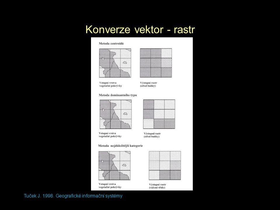 Tuček J. 1998. Geografické informační systémy Konverze vektor - rastr