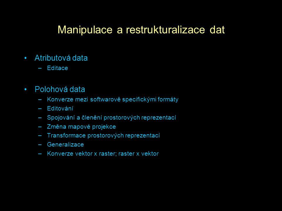 Manipulace a restrukturalizace dat Atributová data –Editace Polohová data –Konverze mezi softwarově specifickými formáty –Editování –Spojování a členění prostorových reprezentací –Změna mapové projekce –Transformace prostorových reprezentací –Generalizace –Konverze vektor x raster; raster x vektor