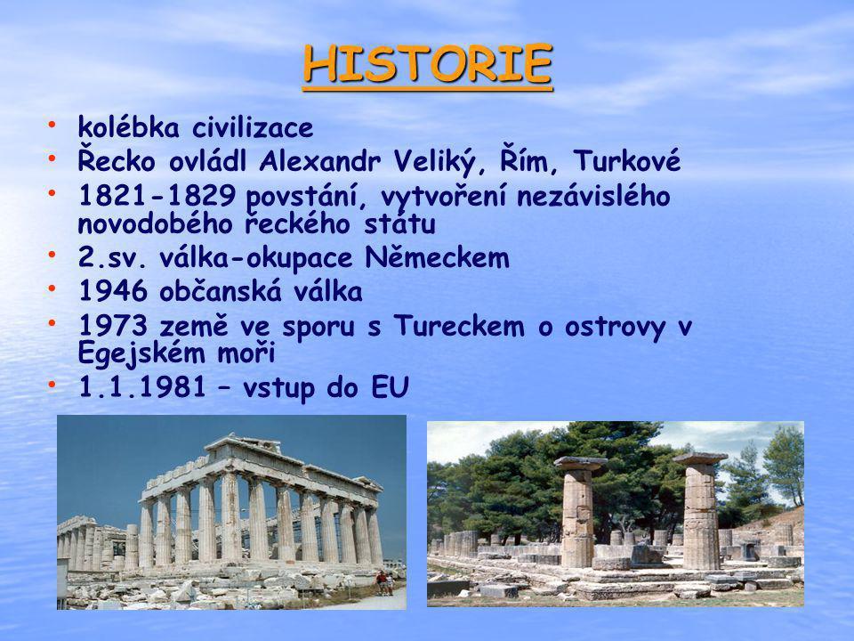 HISTORIE kolébka civilizace Řecko ovládl Alexandr Veliký, Řím, Turkové 1821-1829 povstání, vytvoření nezávislého novodobého řeckého státu 2.sv. válka-
