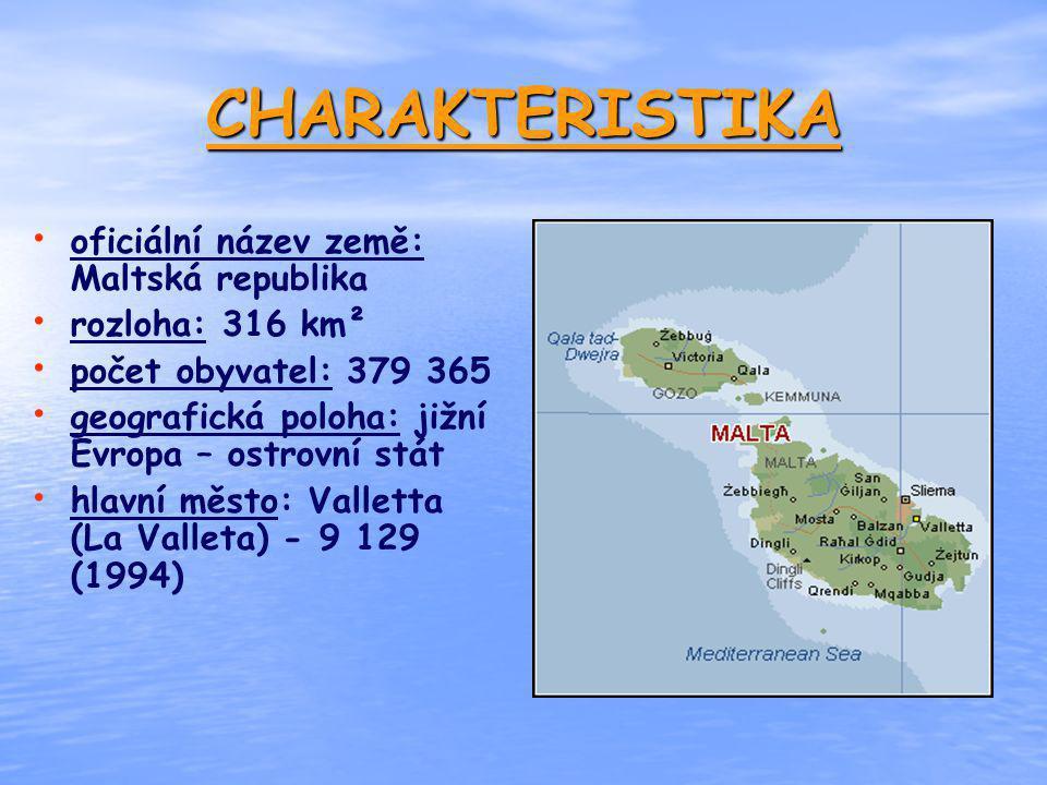 CHARAKTERISTIKA oficiální název země: Maltská republika rozloha: 316 km² počet obyvatel: 379 365 geografická poloha: jižní Evropa – ostrovní stát hlav