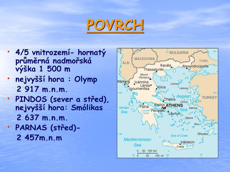 POVRCH 4/5 vnitrozemí- hornatý průměrná nadmořská výška 1 500 m nejvyšší hora : Olymp 2 917 m.n.m. PINDOS (sever a střed), nejvyšší hora: Smólikas 2 6